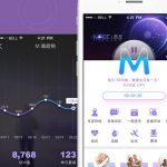 CITIC Joins $36M Series B Round In Chinese Mobile Health Firm More Health