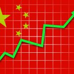China's Social Consumer Retail Sales Up 10% In October 2016