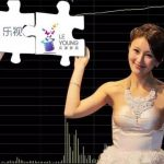 LeEco To Buy Boss Jia Yueting Wife's Video Firm, Deal Gives Her 30X Return