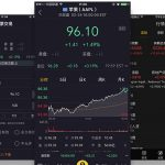 China Growth Capital Leads $14M Round In Chinese Online Brokerage Firm Tiger Brokers